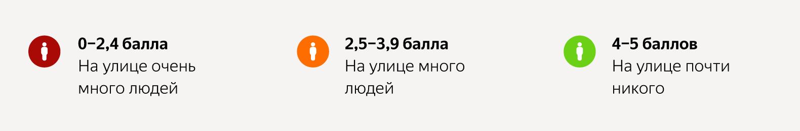 Коронавирус в Перми. Монитор самоизоляции в России.