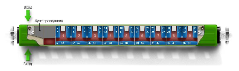 Нумерация нижних мест в плацкартном вагоне